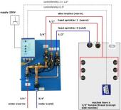 Tuš NIAGARA RAIN, elektronska kontrola, table sa dugmićima